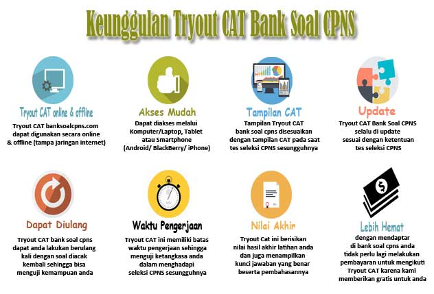 tryout cat cpns 2017, tryout bank soal cpns, Cat cpns 2017